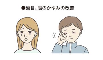 舌下免疫療法の期待される効果2
