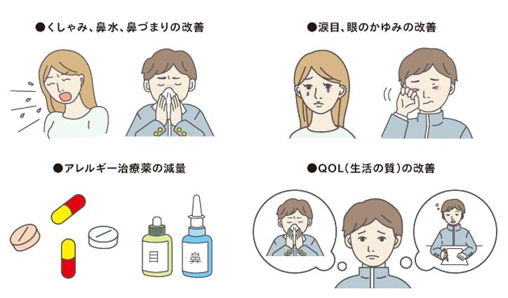 舌下免疫療法の期待される効果