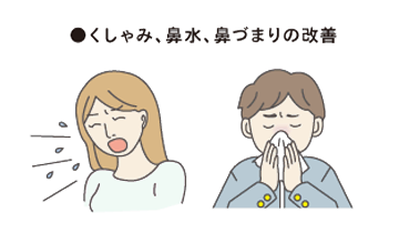 舌下免疫療法の期待される効果1